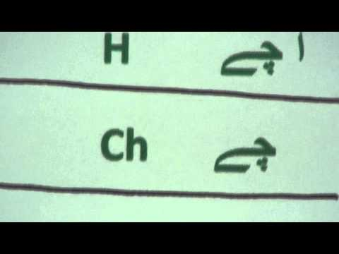 Learn Spanish through Urdu lesson 1 - YouTube
