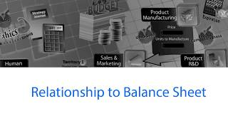 Relationship to Balance Sheet