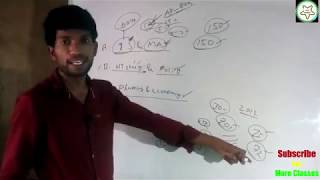 How To Qualify APPSC Group 2 Prelims || PVR Institute