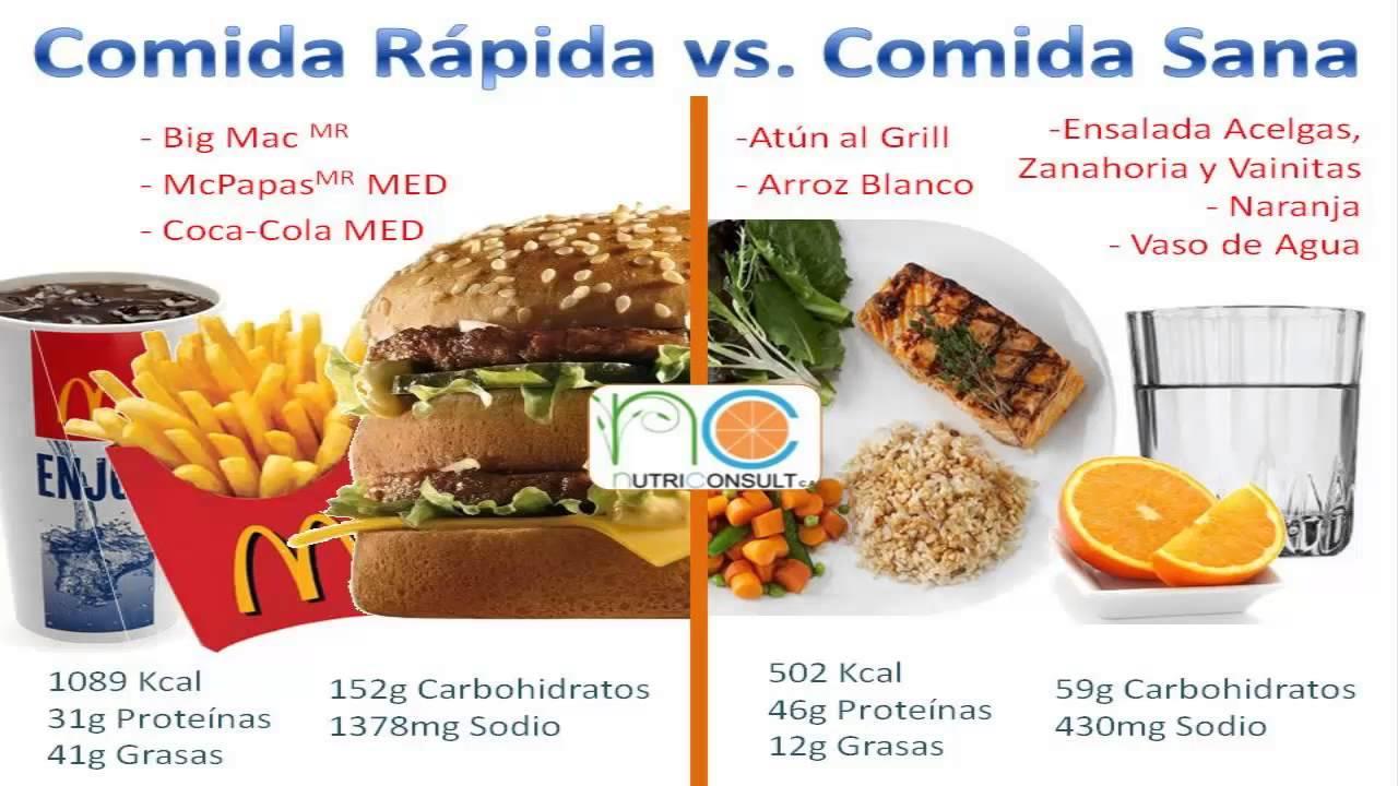 Dieta para bajar de peso comiendo saludable