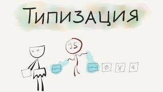 Типизация / Введение в программирование, урок 17 (JavaScript ES6)