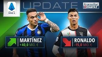Marktwerte Serie A: Lautaro Martínez überholt Cristiano Ronaldo | TRANSFERMARKT