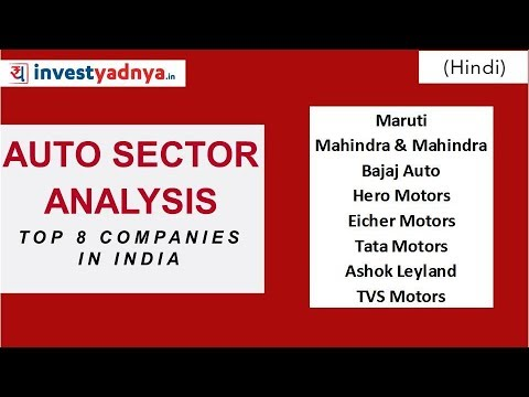 Top 8 Auto Companies in India - in Hindi | Auto Sector Analysis | Stock Market Updates