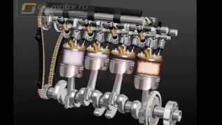 Как работает двигатель внутреннего сгорания (ДВС)(Данный 3D ролик наглядно показывает строение и основные процессы в ДВС., 2013-09-03T15:33:05.000Z)