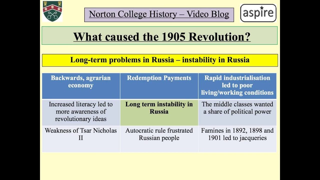 an analysis of the causes of the russian revolution of 1917 The russian revolution was, while a huge economic, social, and political change, the result of a number of different factors that built up over time, including economic, military, and political circumstances.