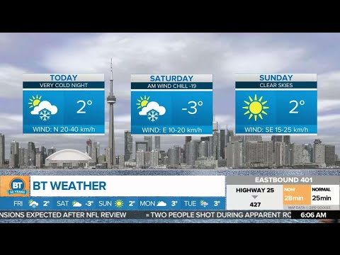 Rain-snow Mix Or Flurries Possible In The GTA