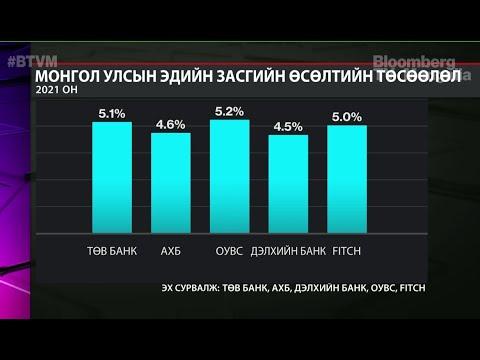 ОУВС Монгол Улсын 2021 оны эдийн засгийн өсөлтийн төлөвийг 5.2 хувь болгож нэмэгдүүлэв
