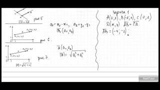 Векторы  Координаты вектора  Модуль вектора
