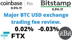 Independent review: lowest BTC USD spot trading fees. Avoid paying 0.5% on Coinbase Pro and Bitstamp