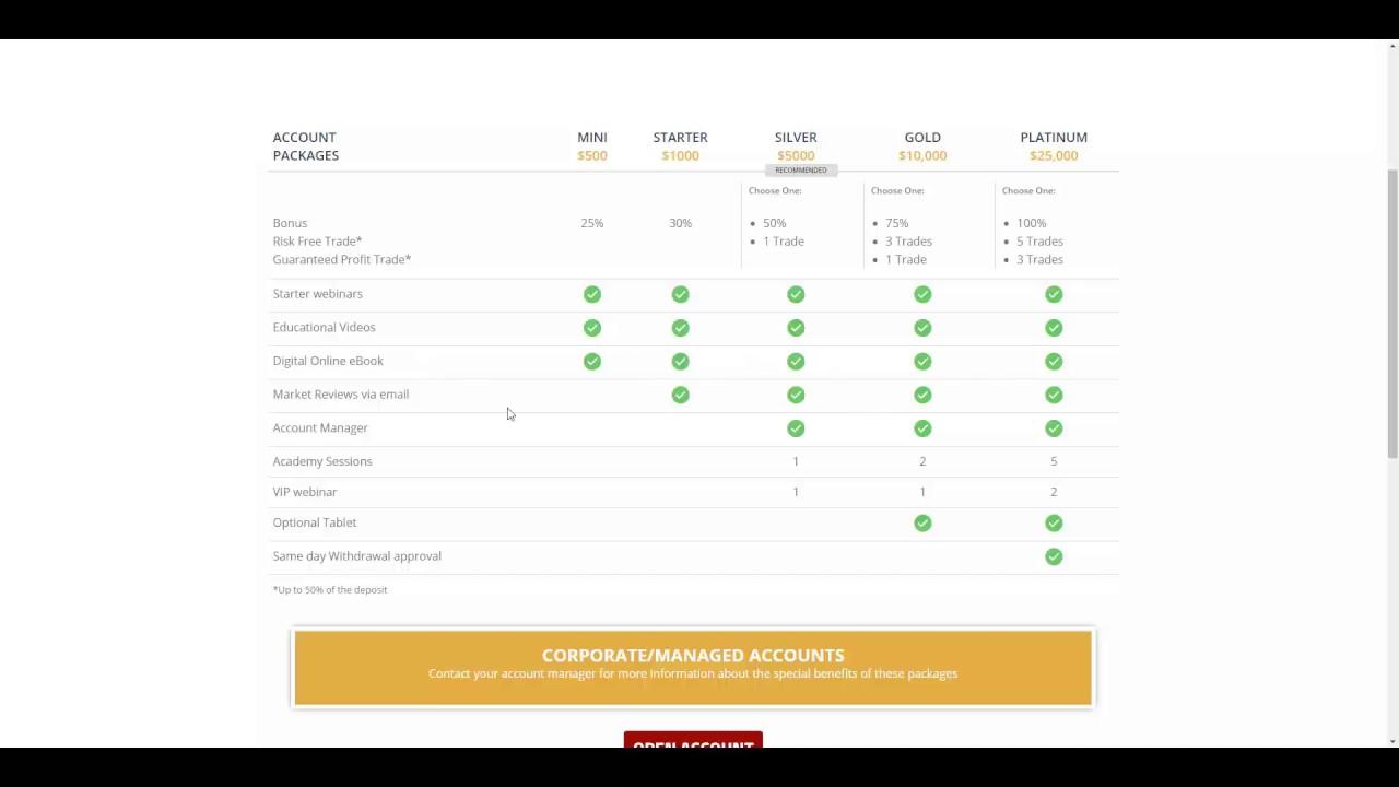Tr binary options binary options forum australia