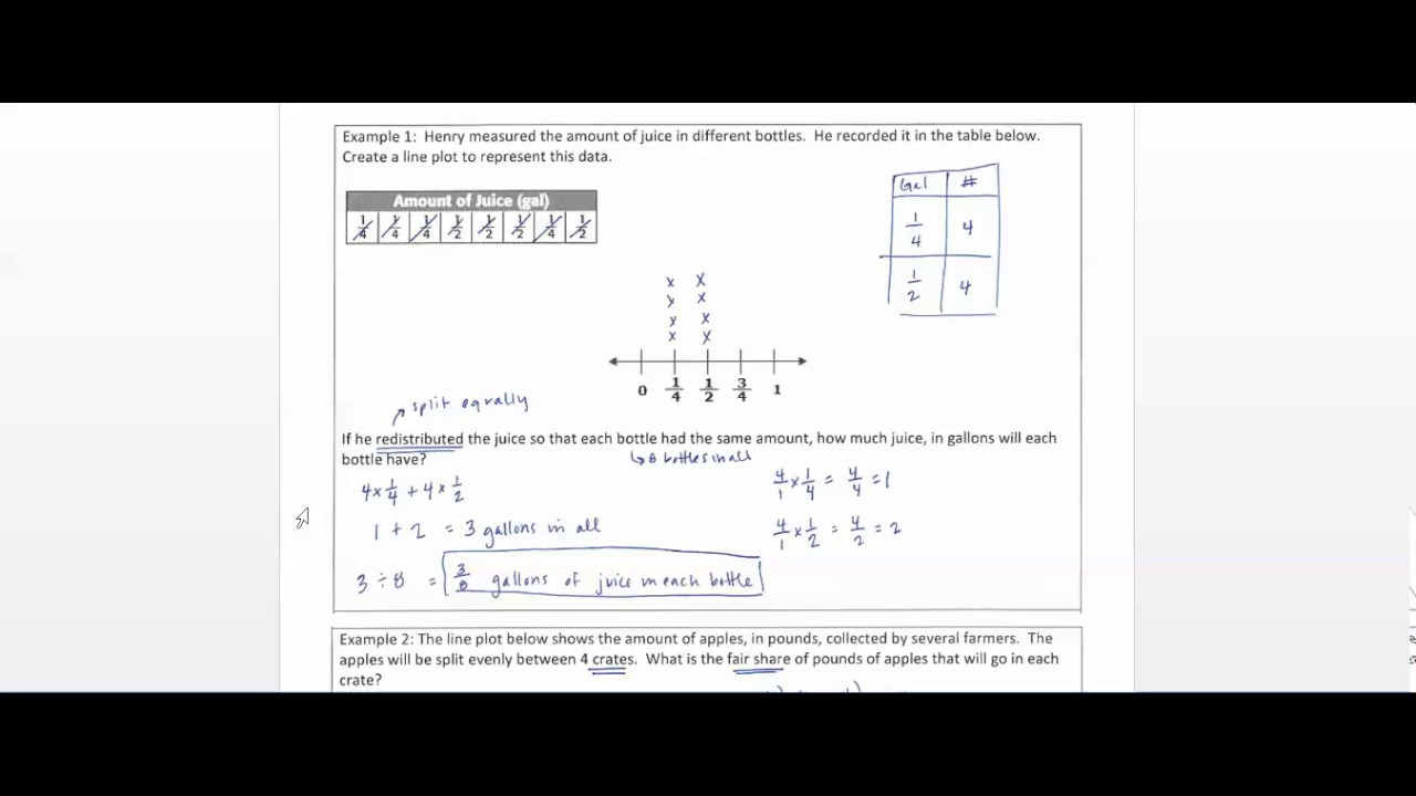 small resolution of Day 84 Fair Share on Line Plots - YouTube