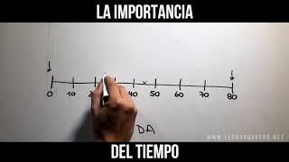 LA IMPORTANCIA DEL TIEMPO (Leonardo Vera)
