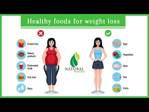 13-best-healthy-foods-for-weight-loss-|-what-i-eat-in-a-day-to-lose-weight-|-natural-remedies