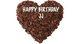 JJEspanol   pronunciacion en espanol   Chocolate - Happy Birthday