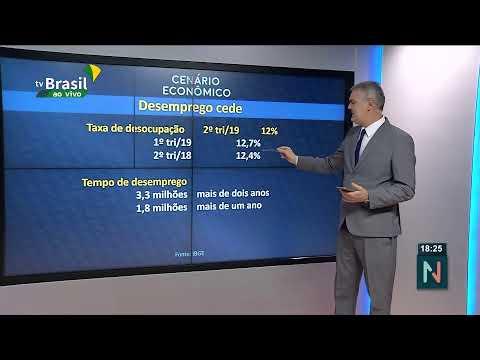 Cenário Econômico  Congresso fecha semana com pauta econômica
