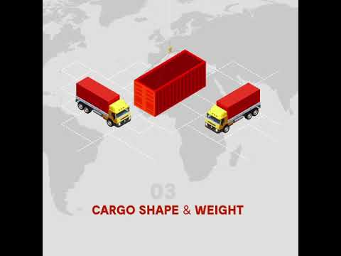 Factors that Affect the Cargo Securing | Freight Services | ABC Cargo Shipping Service