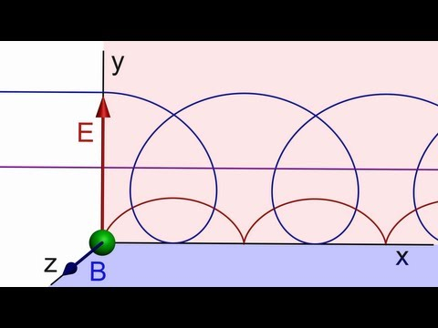 610 - Motion of the charged particles in the crossed electric and magnetic fields.