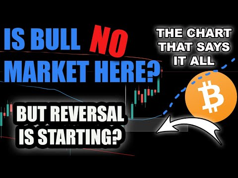 BREAKING: BITCOIN SIGNALS BULL MARKET | BTC MUST DO THIS ONE THING