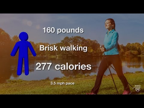 Average Calories Burned Calculator for Walking 30 Minutes