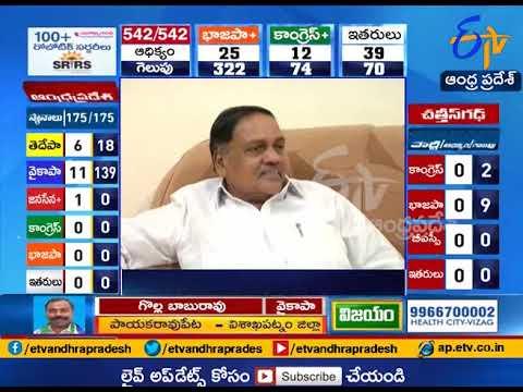 YCP Wins Major Seats in Krishna Guntur Dist