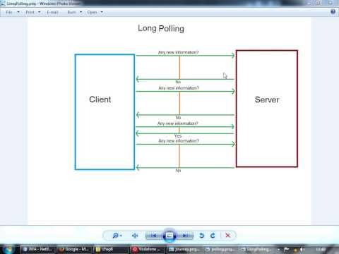 Chapter1 Introduction to WebSocket API