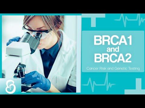 Poliklinika Harni - BRCA1 i BRCA 2 geni