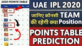 IPL 2020 - Points Table Prediction || UAE IPL 2020 Points Table