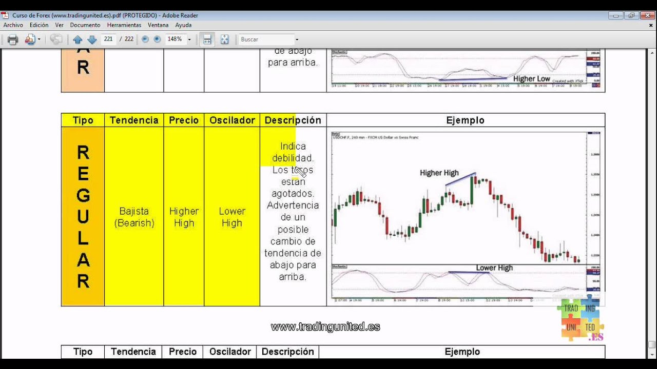 Mejor curso forex gratis alternative investment fund managers directive eur lex