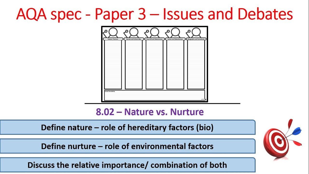 define nature vs nurture debate