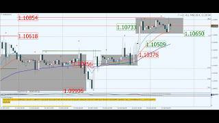4h trading strategy forex Trading System binary options