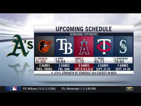 new-york-yankees-remaining-schedule-breakdown