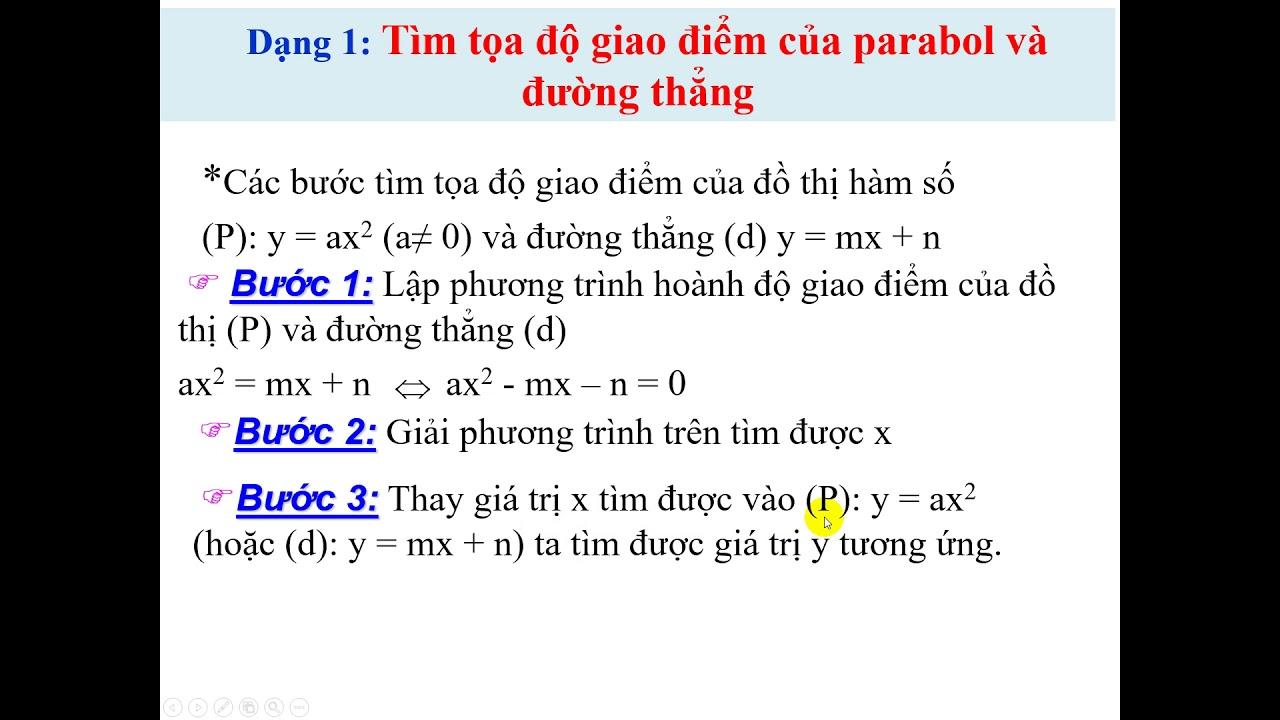 Tuần 26- Chủ đề 5: Tìm tọa độ giao điểm của parabol và đường thẳng