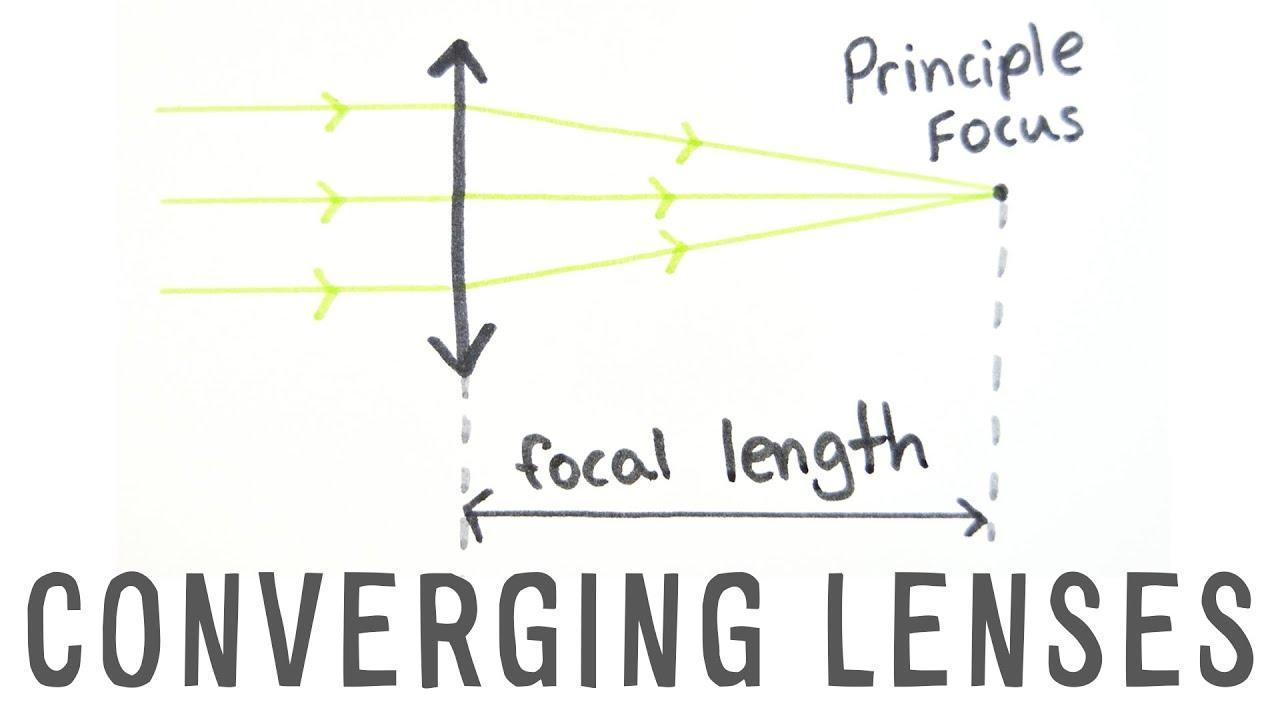 converging lenses gcse physics doodle science youtube rh youtube com