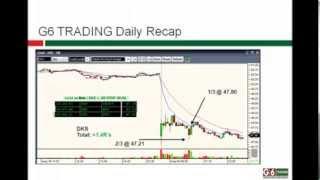 g6 trading room daily recap 20 8 2013 gap trading