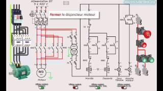 Démarrage direct 2 sens de marche d'un moteur asynchrone triphasé