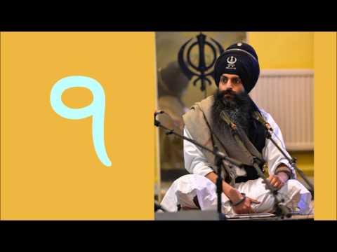 1 - Ik Ankar - Understanding the Ik in Ik Oankaar