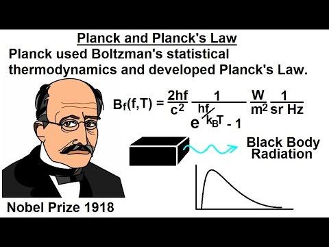 Physics - Chapt. 66 Quantum Mechanics (4 of 9) Planck and Planck's Law