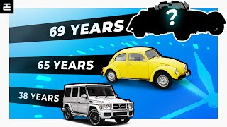 7 Cars with the LONGEST Production Runs (Single Gen)