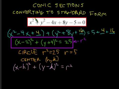 Conic Sections Converting To Standard Form Youtube