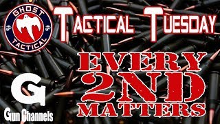 Every 2nd Matters, ATF Regulatory Questionnaire, 2018 Laws and Regulations:  Tactical Tuesday #23