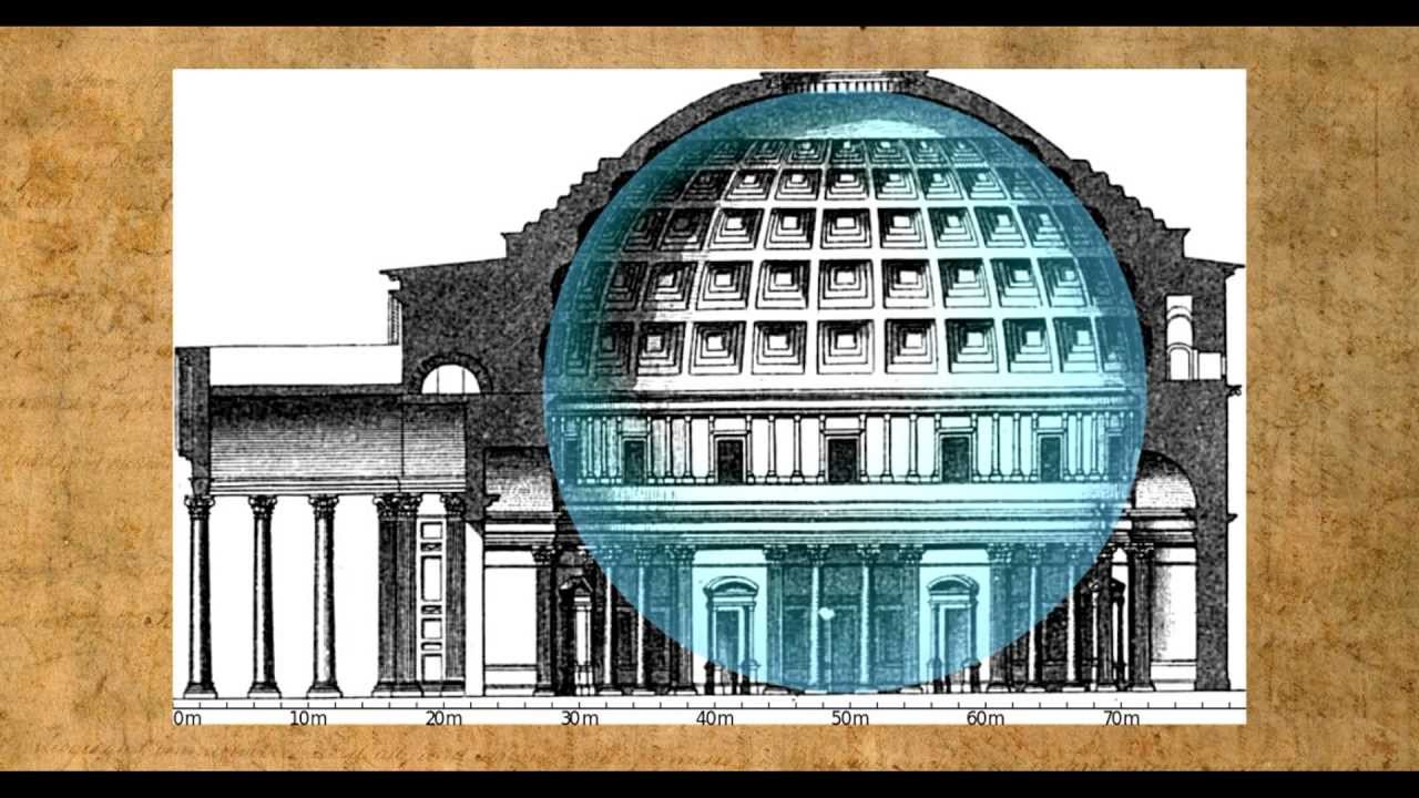 Modern Architecture With Roman Influence the classical influence on renaissance architecture - youtube