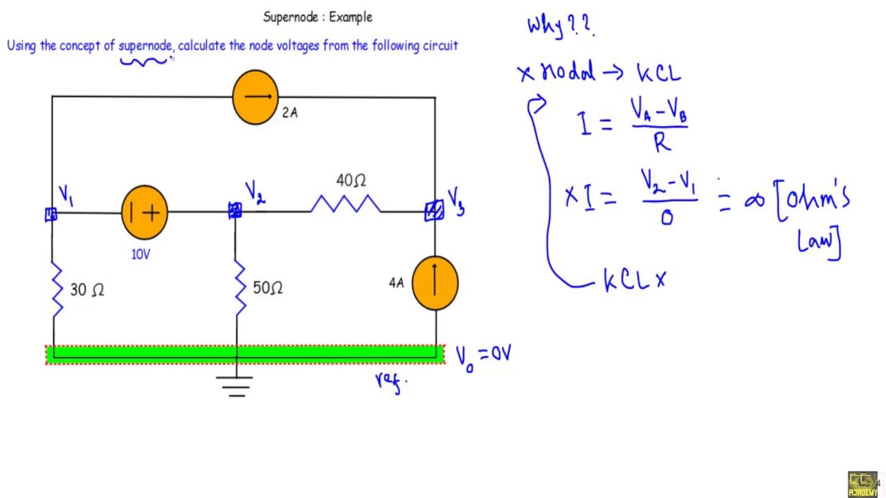 Supernode Analysis Introduction, Steps & Example (Bangla)