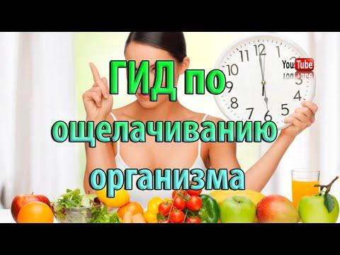 Ощелачивающие продукты – сайт диетолога Людмилы Денисенко