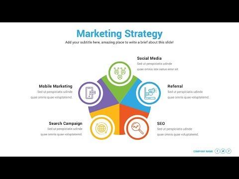Modern Marketing Plan PowerPoint Presentation Template