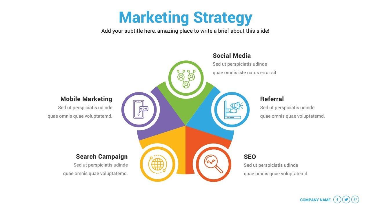 Modern Marketing Plan Powerpoint Presentation Template Youtube