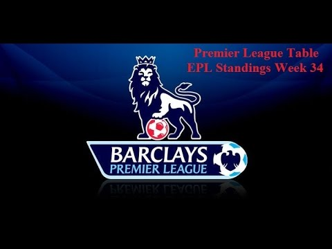 Premier League Table EPL Standings Week