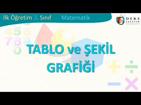 TABLO VE ŞEKİL GRAFİĞİ