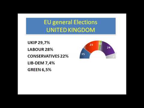 EU General Elections - UNITED KINGDOM Exit Poll, First Results