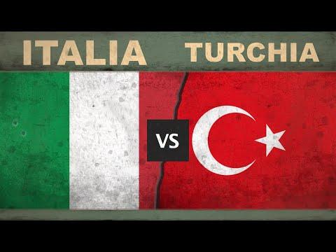 ITALIA vs TURCHIA ✪ Potenza Militare ✪ Confronto ✪ 2018
