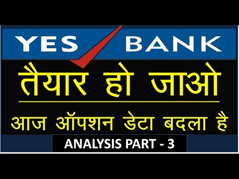 YES BANK Analysis Part III #mtech #multibagger